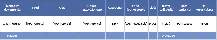 rs-struktura-tabeli